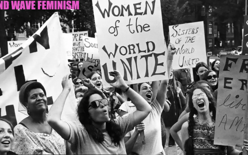 The Power of Art: How Art Both Documented and Impacted Social Movements in the 1970s and 1980s – Anisha Menath